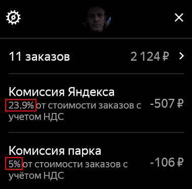 Комиссия Яндекс такси для водителей