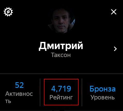 Рейтинг водителя Яндекс такси